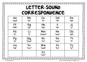 mrs lowes kindergarten korner letter sound recognition