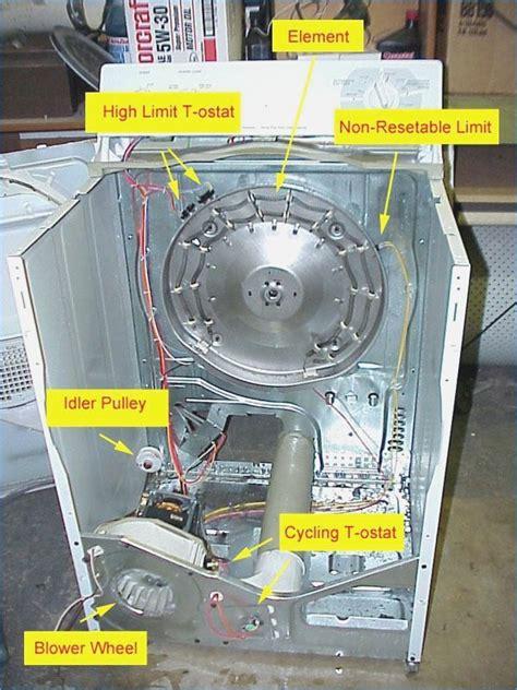 frigidaire dryer timer wiring diagram wiring diagram