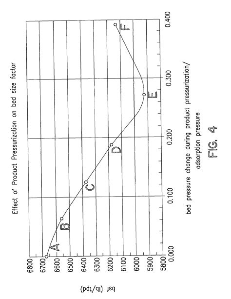 pressure swing adsorption system patent us7179324 continuous feed three bed pressure