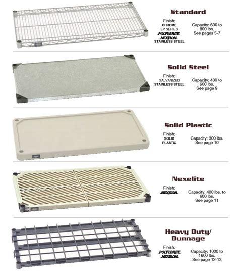 Shelf Types stor tec wire shelving shelf types stor tec usa inc