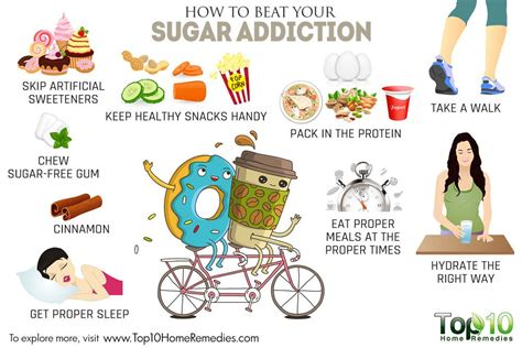 What Is The Best Sugar Detox by How To Beat Your Sugar Addiction Top 10 Home Remedies