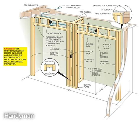 Closet Door Framing How To Build A Wall To Wall Closet The Family Handyman