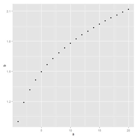 ggplot2 theme plot margin remove grid and background from plot ggplot2
