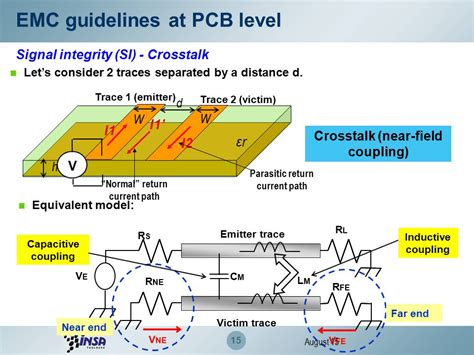 pcb layout emc guidelines design guidelines for emc of components ppt download