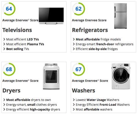 best energy efficient appliances energy efficient appliances tvs best shopping