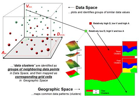 what is pattern in data spatial data mining in geo business