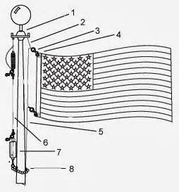 Cable Winder Flag Of America flagpole pulley diagram driverlayer search engine
