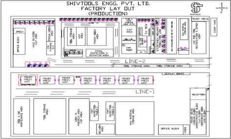 layout design manufacturing plant shiv tool manufacturing plant