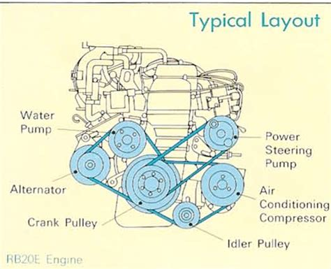 nissan np200 engine diagram nissan free wiring diagrams