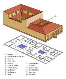 Roman Domus Floor Plan Ancient Roman Homes Domus Insulae Villa Crystalinks