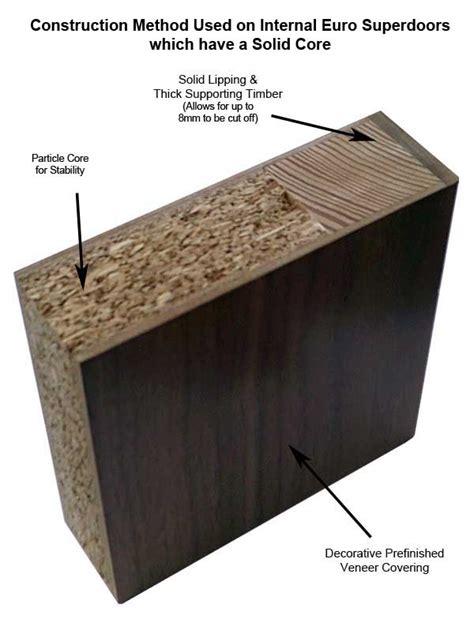 modern methods of door construction