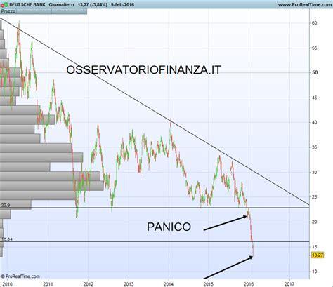 deutsche bank it deutsche bank 232 il terrore dell europa