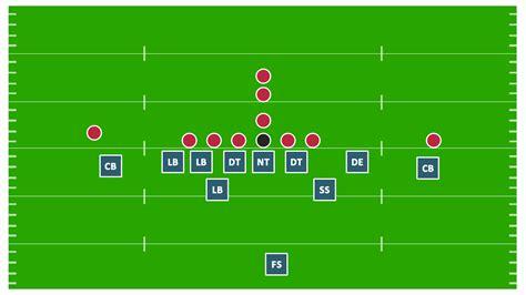 basic soccer field diagram basic soccer drills elsavadorla