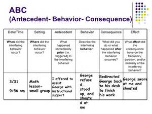 Abc Chart Behaviour Template by Antecedent Behavior Consequence Chart Abc Images