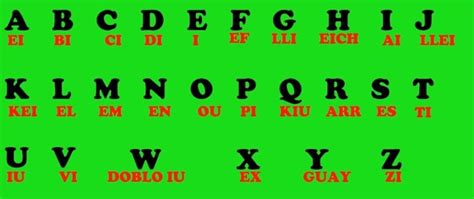 en imágenes en inglés el abecedario en ingles el abecedario en ingles