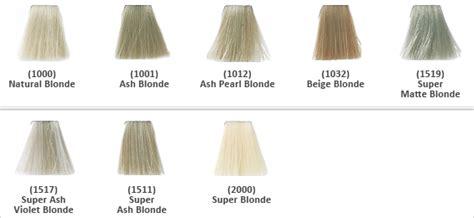 kuene boja keune tinta color paleta boja za kosu kremašica