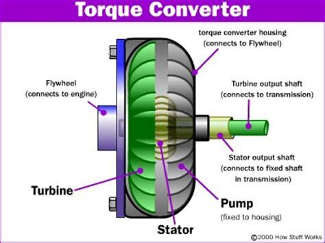 inside a torque converter torque converter parts