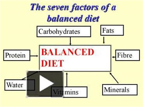 ppt the seven factors of a balanced diet fats