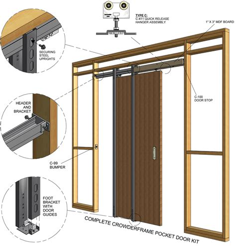Exterior Pocket Door Kit Series One Crowder Pocket Door Kit Pocket Door Products Specializing In Pocket Door