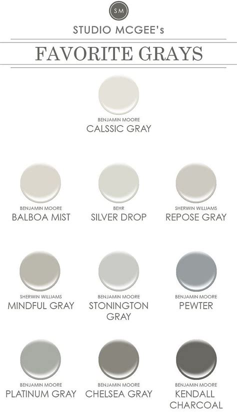 17 best images about grey greige color trend on grey walls shades of grey and
