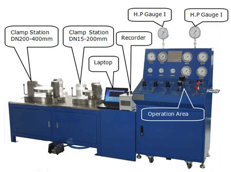 relief valve test bench safety valve test bench