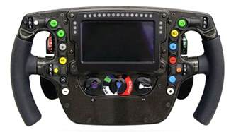 Formula 1 Steering Wheel Would Be Better If Our Cars Had Formula 1 Steering