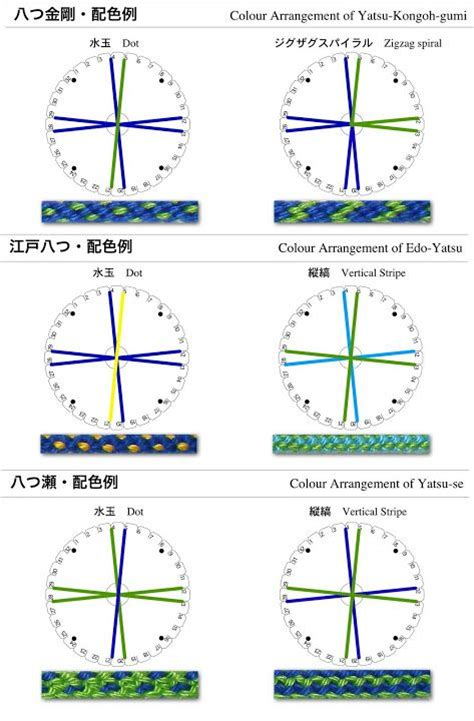 design online kumihimo 28 best images about kumihimo on pinterest bracelets