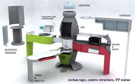 Mini Movers Concepts moving kitchens futuristic small space function