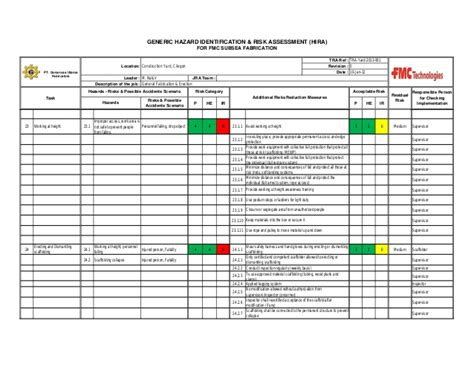 hse risk register template fmc out repot hse dept rev 000