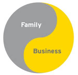 family business images how to overcome the challenges of family business