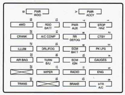 1996 gmc jimmy fuse box diagram gmc jimmy 1996 fuse box diagram auto genius
