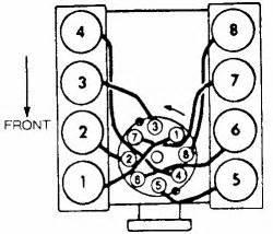 firing order for 1994 f150 v8 302 engine fixya