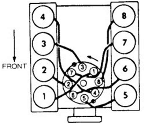 302 firing order diagram firing order for 1994 f150 v8 302 engine fixya