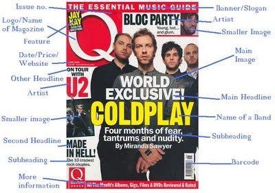 magazine layout glossary magazine cover terminology gcse media pinterest