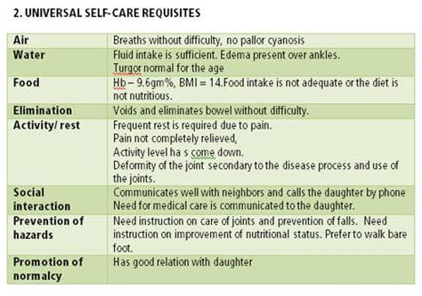 self care deficit nursing diagnosis care plan nurseslabs image gallery self care deficit