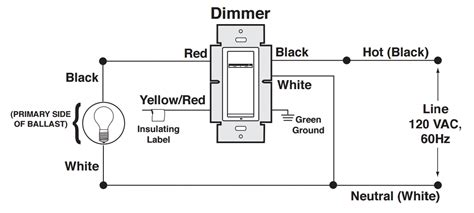 light dimmer switch home wiring diagram free