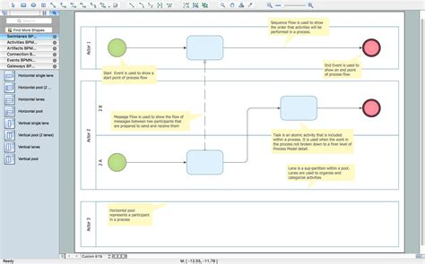 business process model template swim line process diagram pictures to pin on