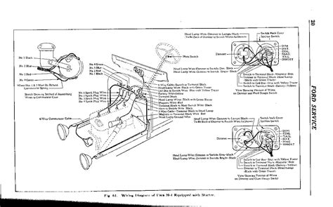 model a ford wiring diagram 1929 1930 1931 ford model a color wiring diagram 1929