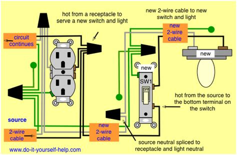 how to switch out a light fixture wiring diagram receptacle to switch to light fixture for