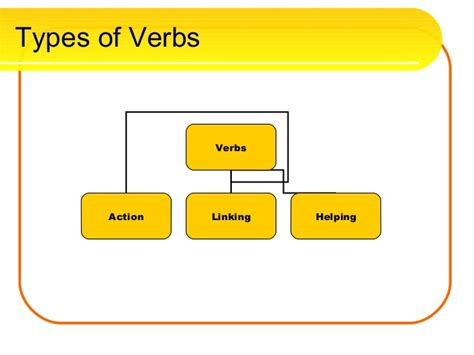 types of types of verbs