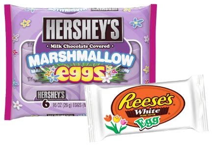 seasonal innovation driving chocolate product launches