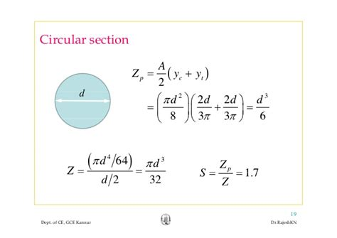 plastic section modulus circle module4 plastic theory rajesh sir