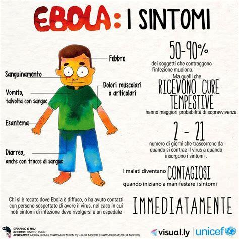 diarrea e mal di testa ebola evitare il contagio e capire i sintomi tutto