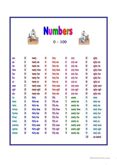 Mba Number Lawschoolnumbers by Numbers 0 100 Worksheet Free Esl Projectable Worksheets