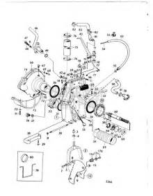 Volvo Sx Outdrive Manual Volvo Penta Exploded View Schematic Connecting