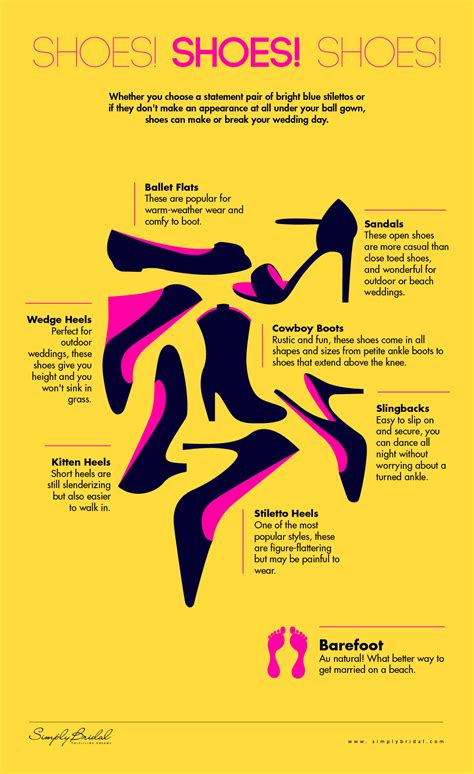 shoe guide the right wedding shoe guide infographic infographics