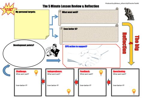 5 minute stories 5 minute stories lesson reflection and review by teachertoolkit