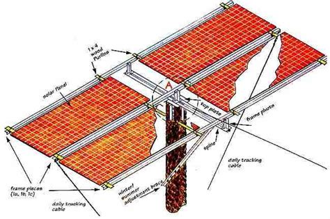 diy solar tracker mount how to build a manual solar tracker do it yourself