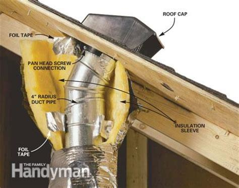 how to vent a bathroom exhaust fan through the soffit venting exhaust fans through the roof the family handyman