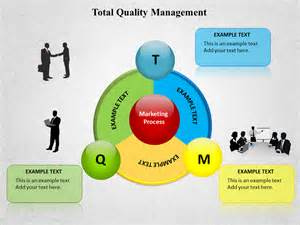total quality management powerpoint templates and backgrounds
